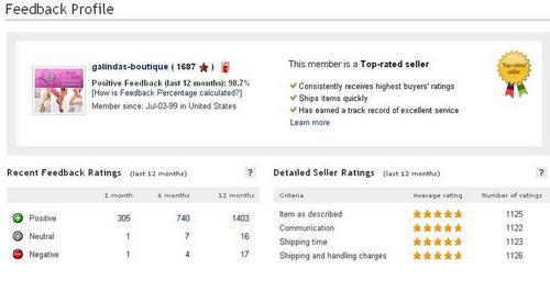 информация о продавце ebay