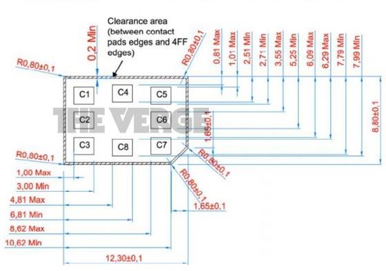 нано сим карта шаблон скачать - фото 7